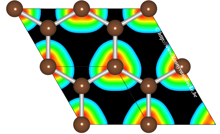 Graphical Abstract: Hirshfeld-I atoms-in-molecules carbon atoms in a graphene sheet.