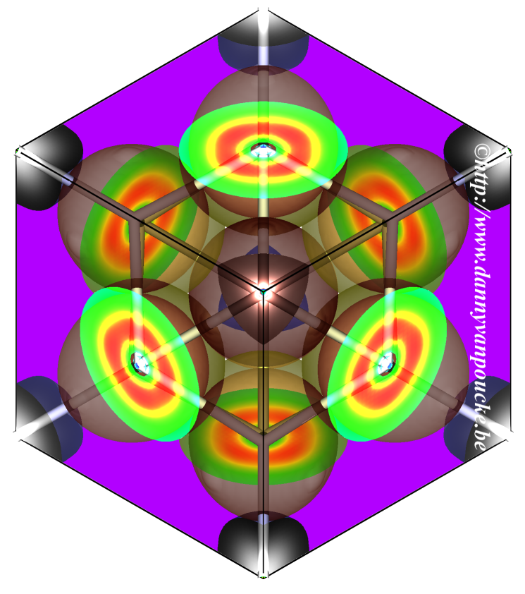 Graphical Abstract: Hirshfeld-I atoms-in-molecules atoms in Ti doped CeO2.