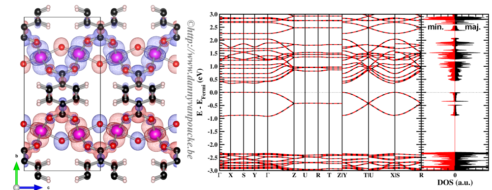Graphical Abstract: (left) Spin density of anti-ferromagnetic MIL-47(V) with ferromagnetic chains. (right) Electronic band structure and density of states.