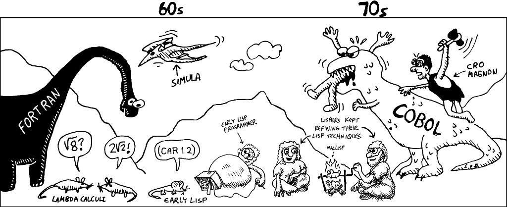 Fortran has been around since the age of the dinosaurs. (https://onionesquereality.wordpress.com/)
