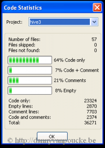Code-statistics for the hive3 code (feb.2015)