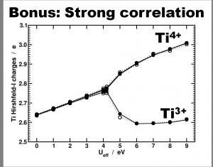 Differentiation of Ti species.