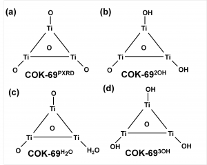 Models for Ti clusters in the COK-69(Ti) MOF.