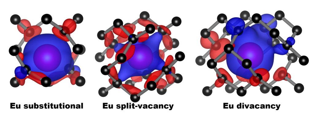 Spin polarization around the various Eu-defect models in diamond. Blue and red represent the up and down spin channels respectively